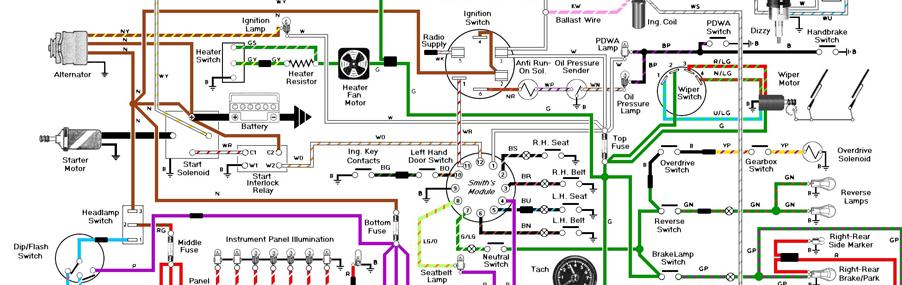 Vehicle Technical Data Automotive, Auto Wiring Diagrams Uk